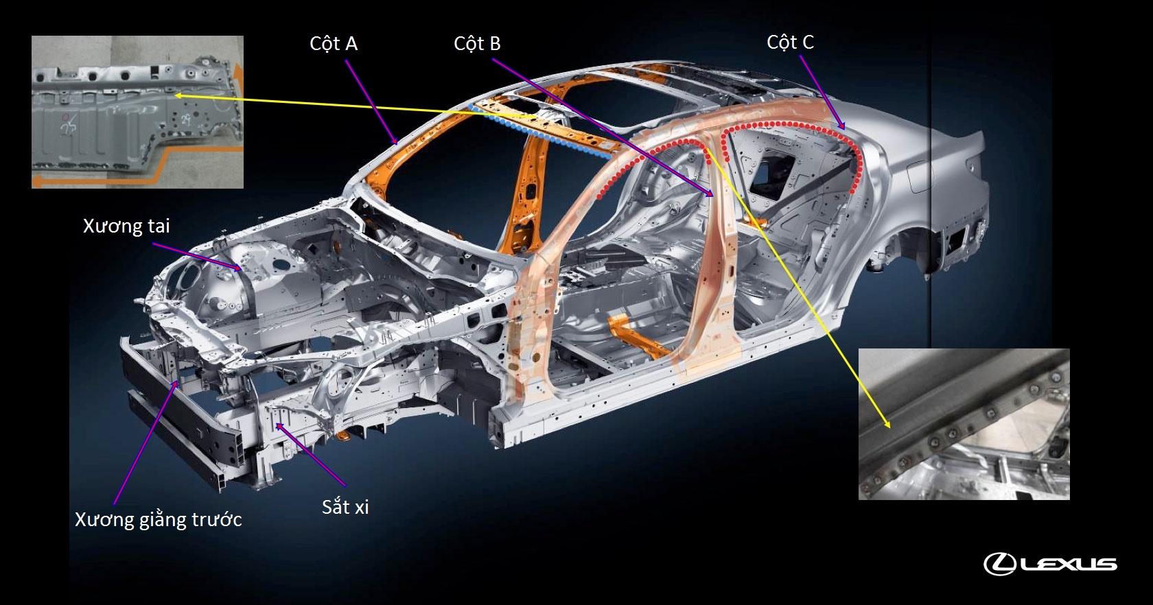 Kinh nghiệm kiểm tra ô tô cũ – phần 1: kiểm tra xe tai nạn (bước 3)